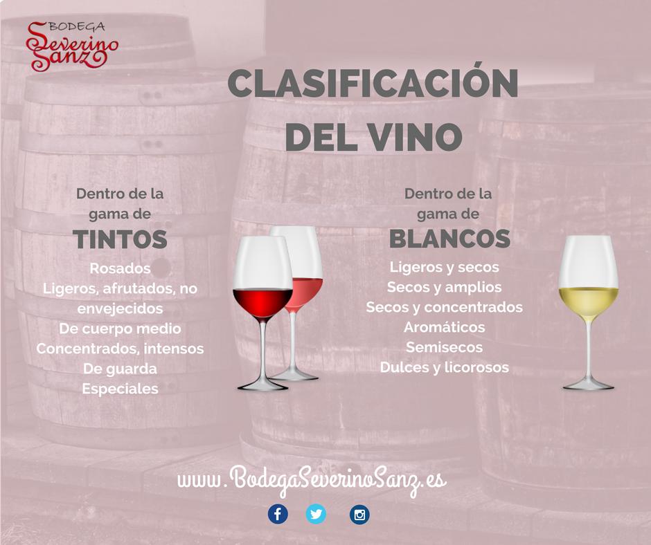 clasificacion del vino